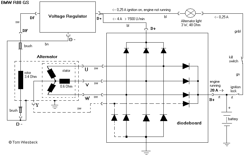 Bmw R65 Motorcycle Wiring Diagrams | Wiring Schematic Diagram  Motorcycle Wiring Bmw Diagrams on