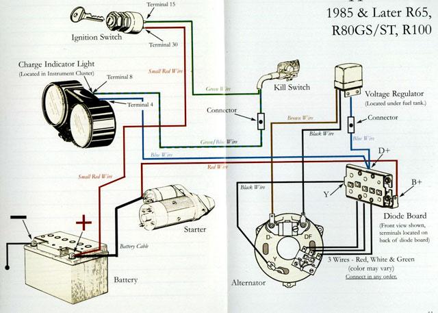 Bmw R65 Wiring Diagram - 2012 Ford Mustang Wiring Diagram -  peugeotjetforce.yenpancane.jeanjaures37.fr | Bmw R65 Motorcycle Wiring Diagrams |  | Wiring Diagram Resource